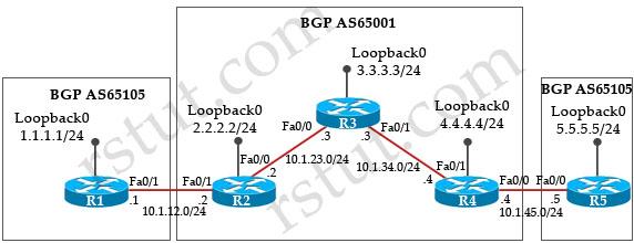 BGP_show_ip_bgp_next_hop.jpg