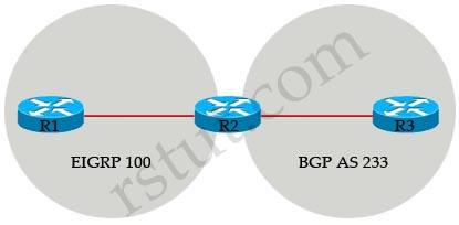 Redisitribute_BGP_EIGRP.jpg