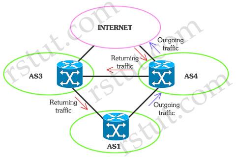 Unicast_Reserve_Path_Forwarding.jpg