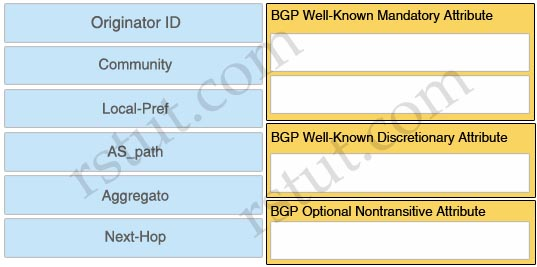 BGP_Attributes.jpg