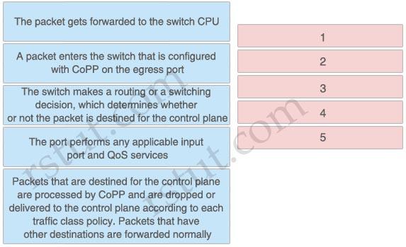 CoPP_enabled.jpg