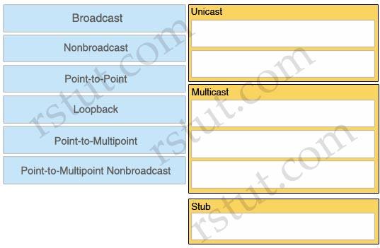 OSPF_Network_Types.jpg
