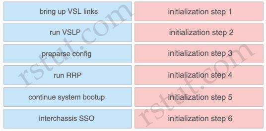VSS_Initialization_process.jpg