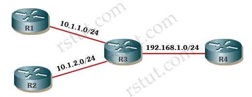 EIGRP_summary_example.jpg