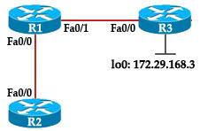 static_route_EIGRP.jpg