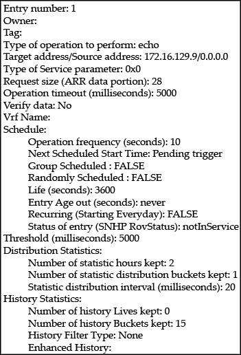 SLA_schedule.jpg