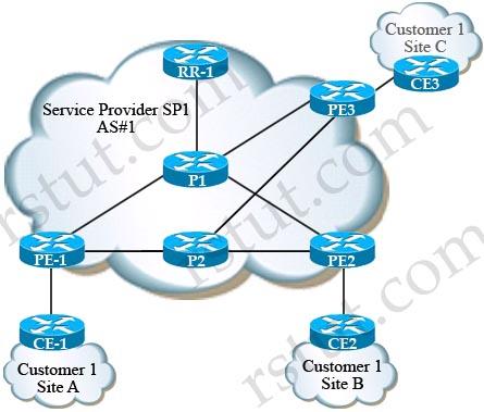 MPLS_VPN_MP_BGP.jpg