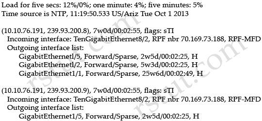 SPT_bit_RPF.jpg