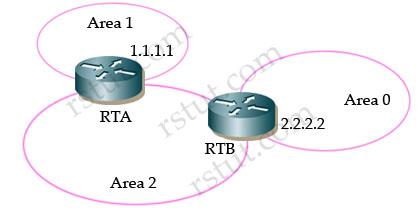 OSPF_Database.jpg