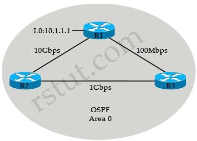 OSPF_Reference_Bandwidth.jpg