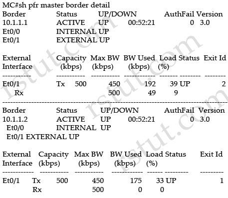 show_pfr_master_border_detail.jpg